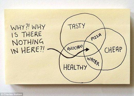 Food utopia